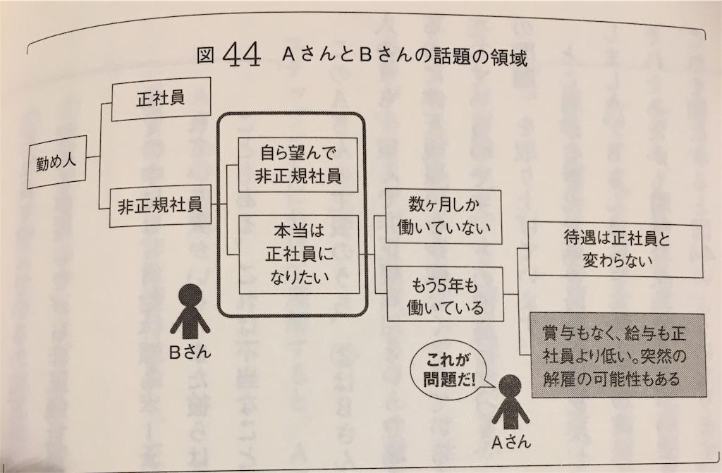 f:id:kaakiko:20180812004615j:plain