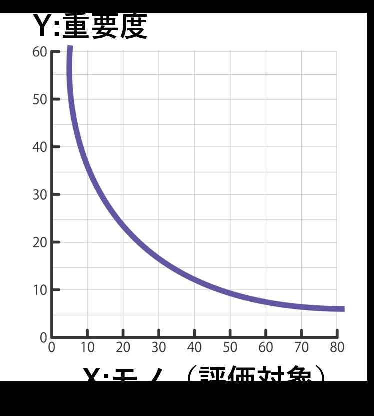 f:id:kaakiko:20180906110927p:plain