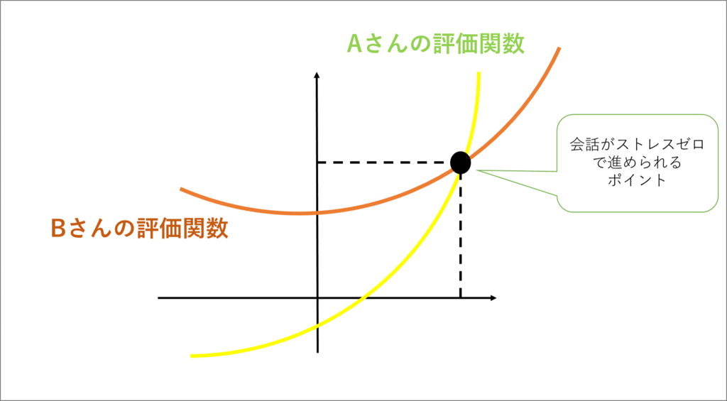 f:id:kaakiko:20180906115437p:plain