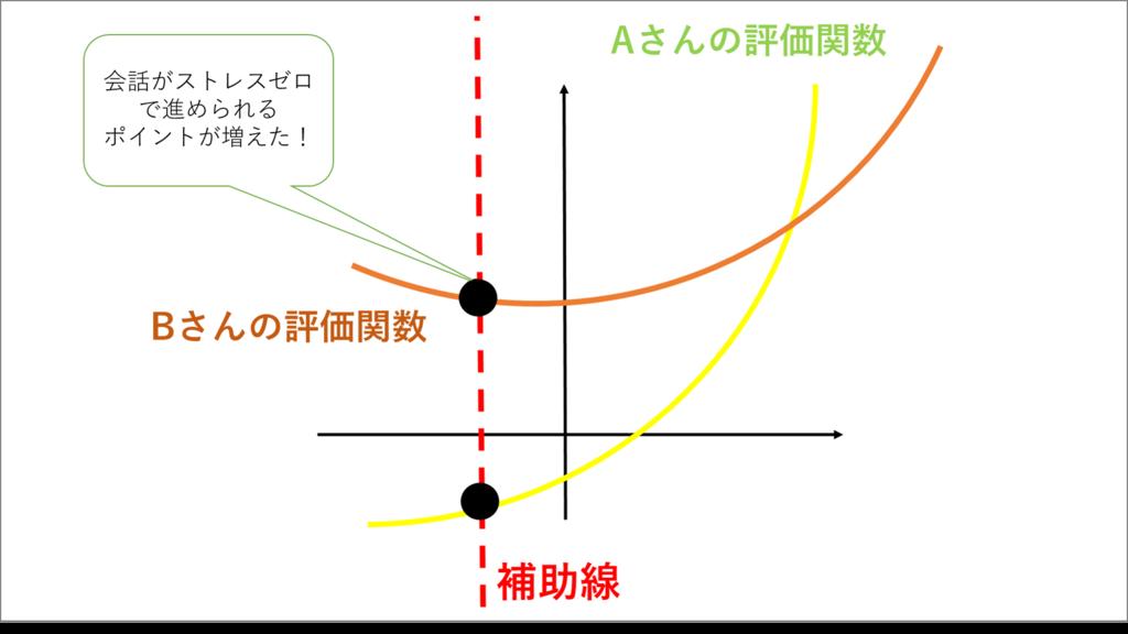 f:id:kaakiko:20180906121358p:plain