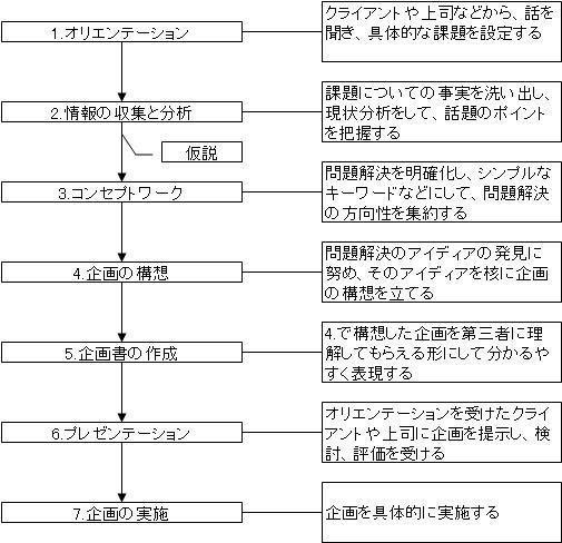 f:id:kaakiko:20180914144021j:plain