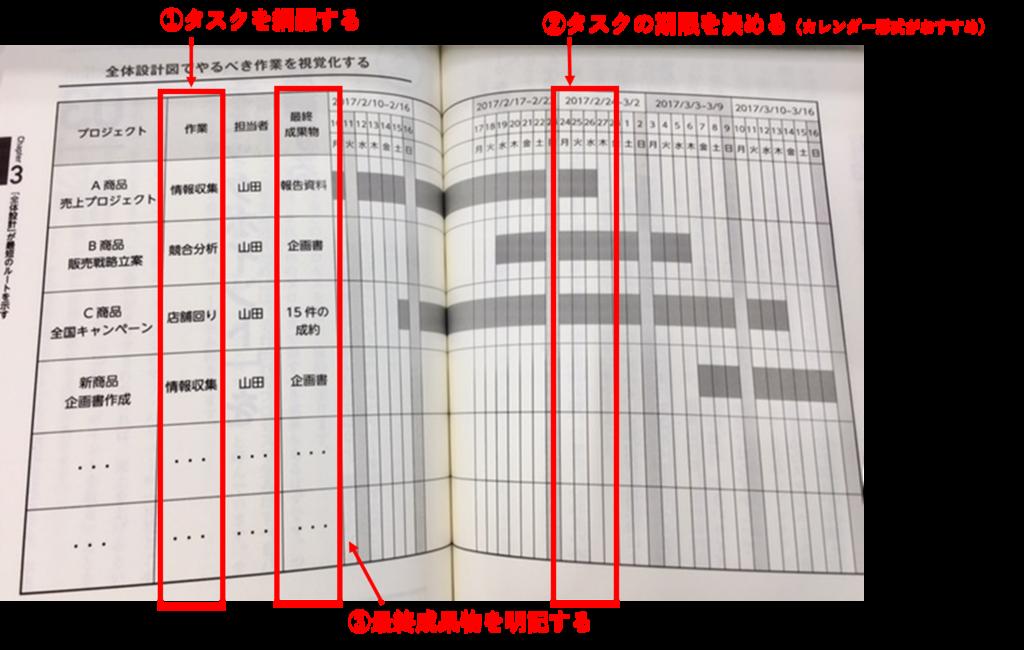 f:id:kaakiko:20180914150459p:plain