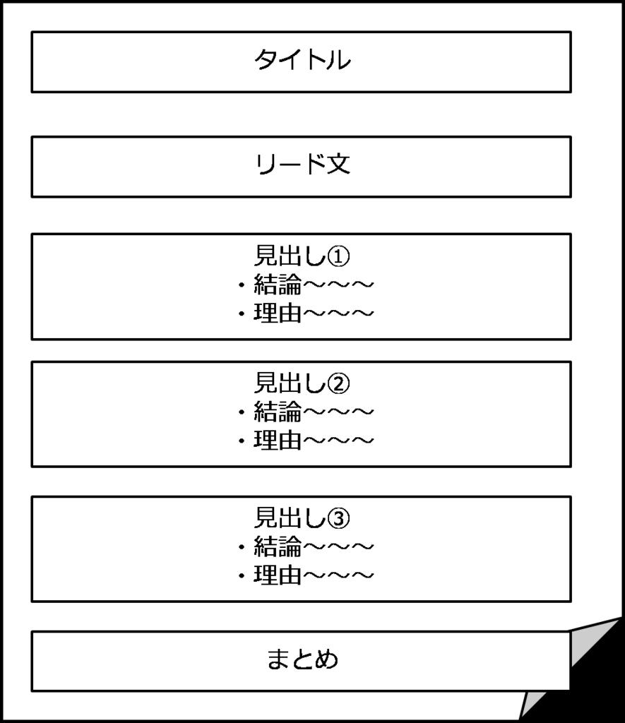 f:id:kaakiko:20180921014006p:plain