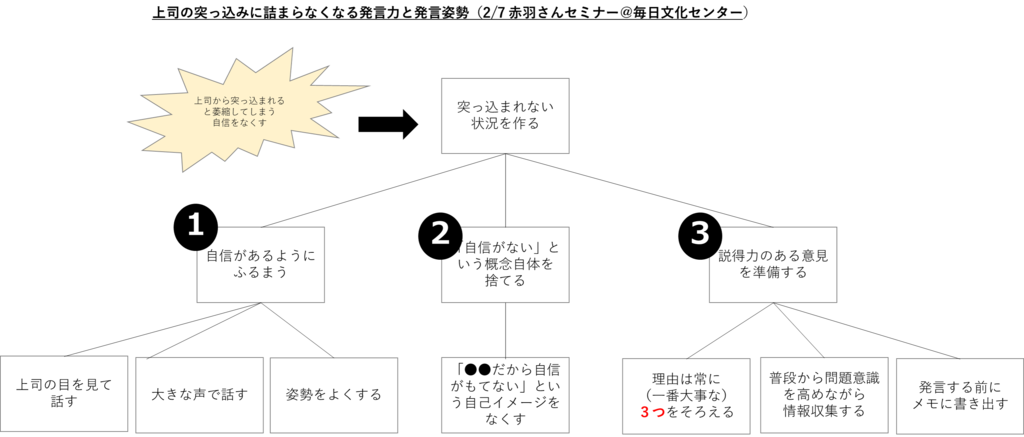 f:id:kaakiko:20190208230737p:plain
