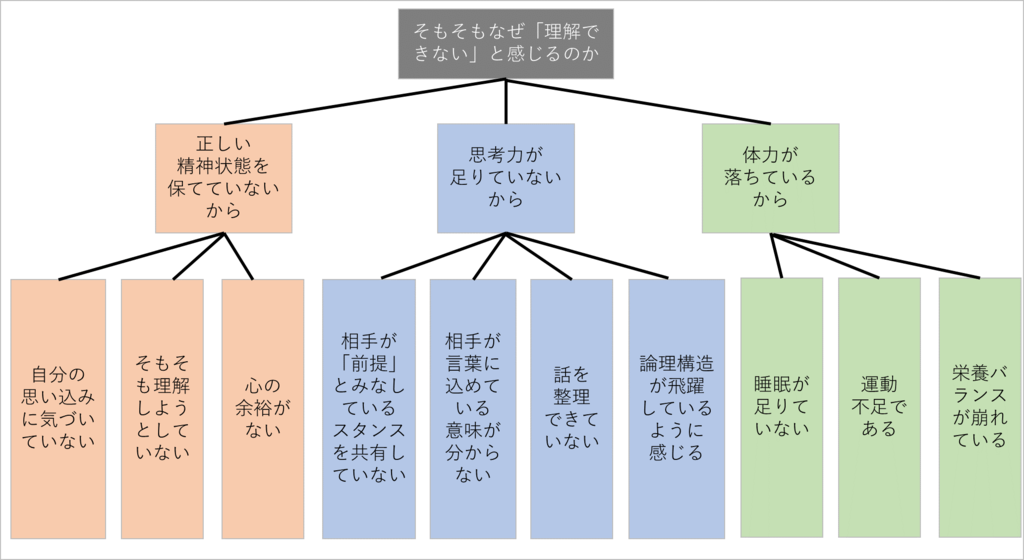 f:id:kaakiko:20190219191626p:plain