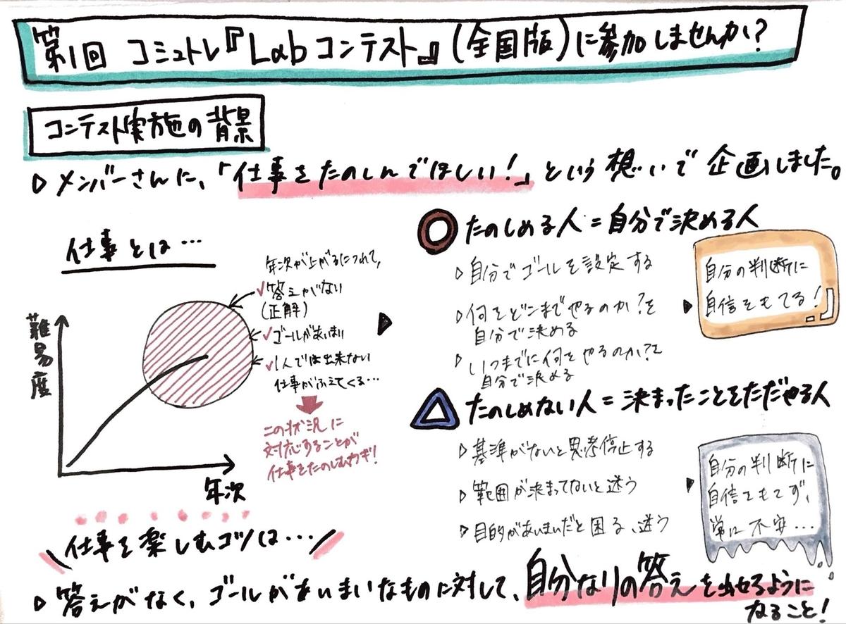 f:id:kaakiko:20200505110211j:plain