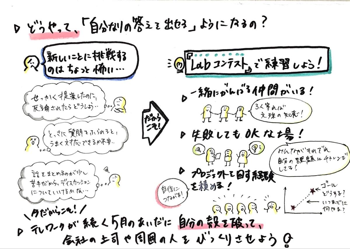 f:id:kaakiko:20200505110217j:plain