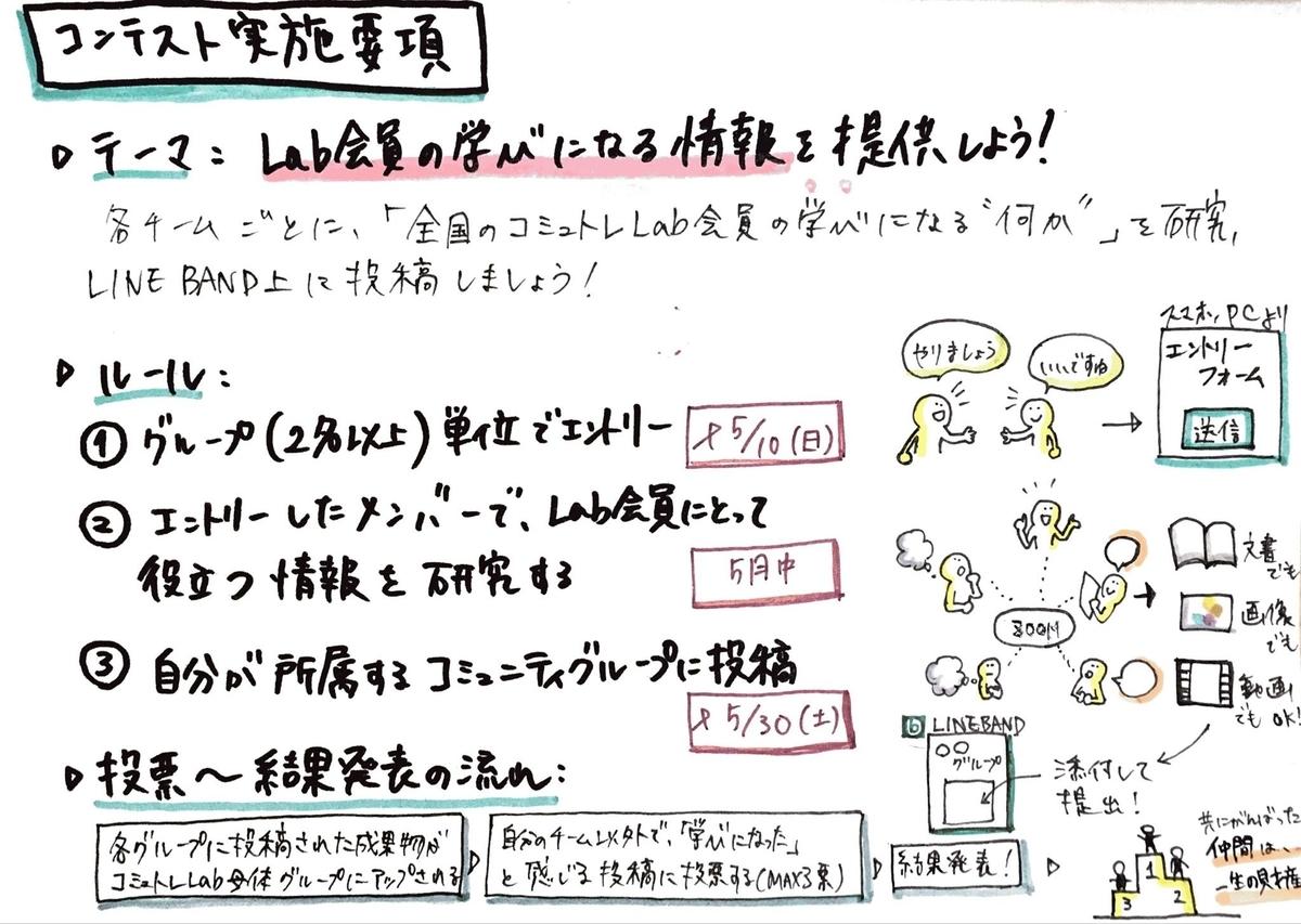f:id:kaakiko:20200505110301j:plain