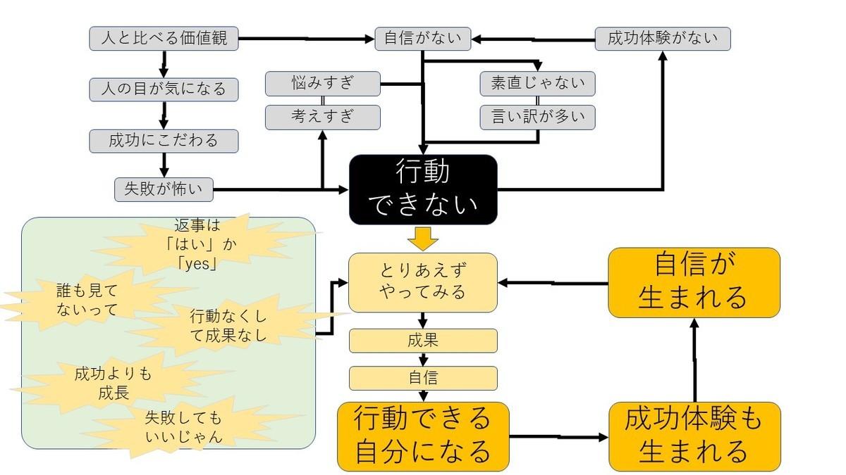 f:id:kab-log:20200102125608j:plain