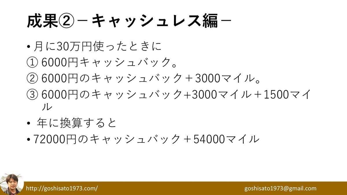 f:id:kab-log:20200228125830j:plain