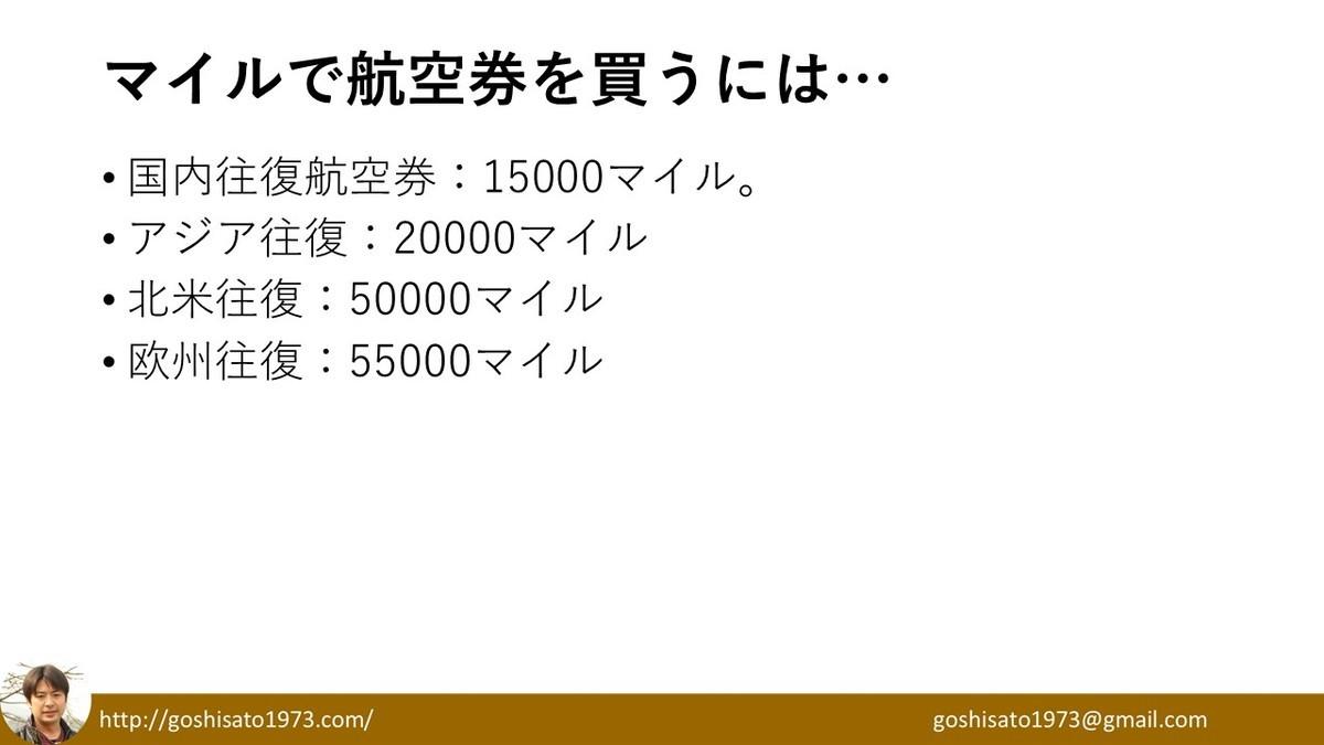 f:id:kab-log:20200228125839j:plain