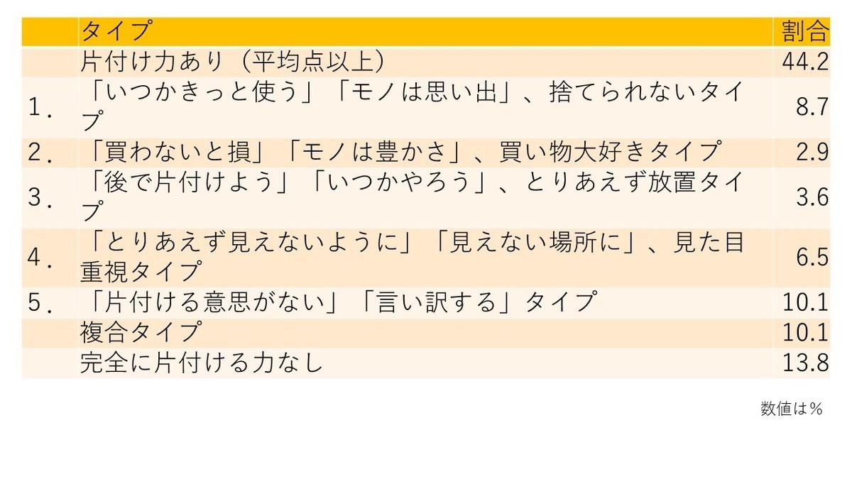 f:id:kab-log:20210124124746j:plain