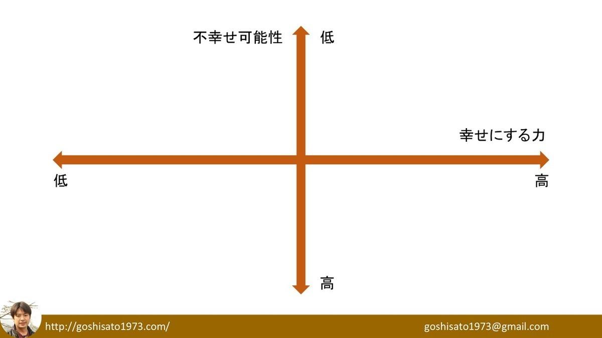 f:id:kab-log:20210731064441j:plain