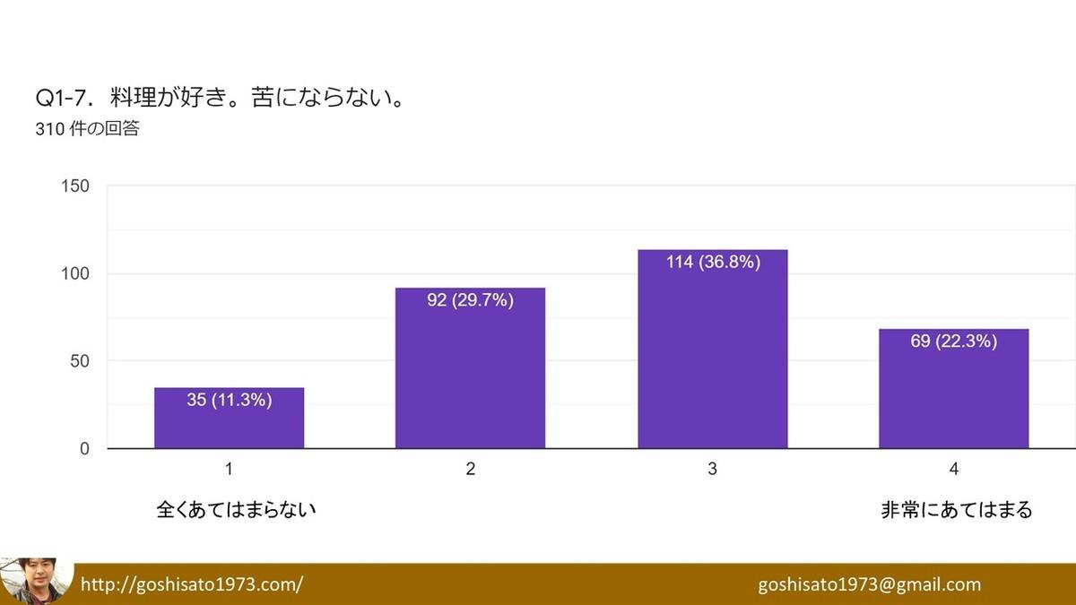 f:id:kab-log:20210802080432j:plain
