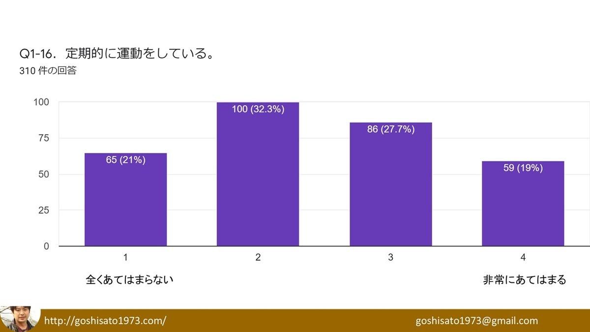 f:id:kab-log:20210802081443j:plain