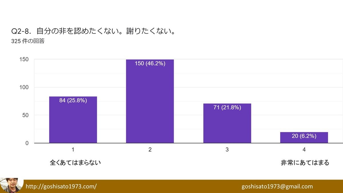 f:id:kab-log:20210807070539j:plain