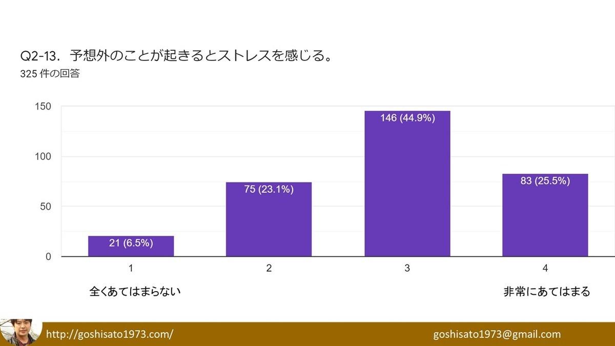 f:id:kab-log:20210807070603j:plain