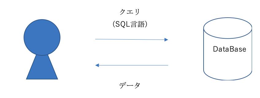 f:id:kabacho23:20200904220029p:plain:w400