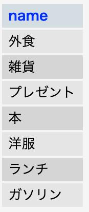 f:id:kabacho23:20200905012024p:plain:w100