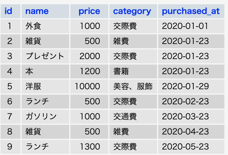 f:id:kabacho23:20200905012112p:plain:w400