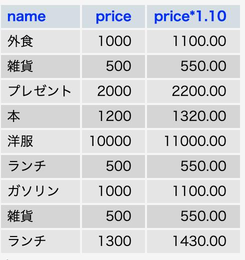 f:id:kabacho23:20200905013632p:plain:w250