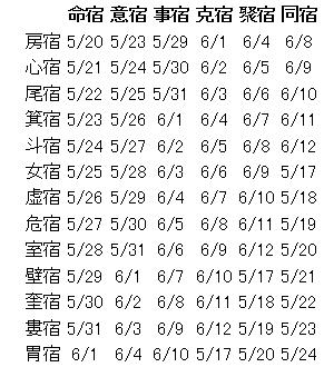 f:id:kabbalah-suuhi358:20160517123704p:plain