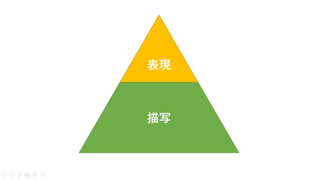 f:id:kabegamikamio:20180711214826p:plain