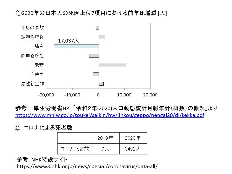 f:id:kabeyoko:20210611235926j:plain