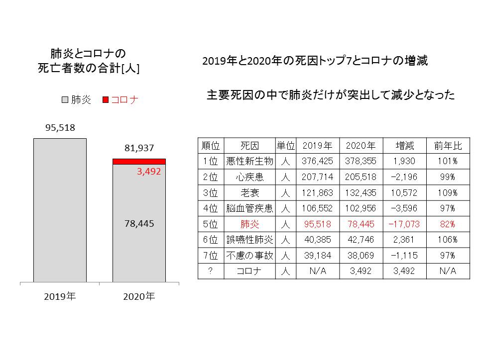 f:id:kabeyoko:20210611235948j:plain