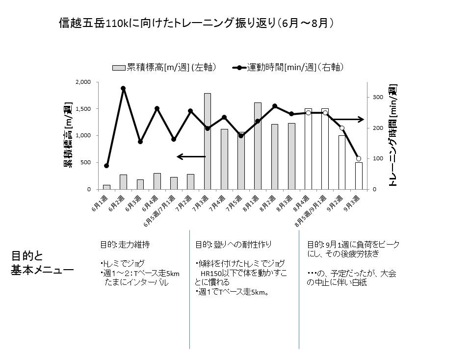 f:id:kabeyoko:20210824180521j:plain