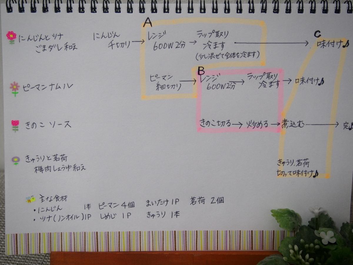 f:id:kabo0606h:20200508113549j:plain
