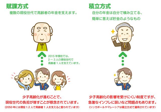 f:id:kabosu0618:20150612153246j:plain