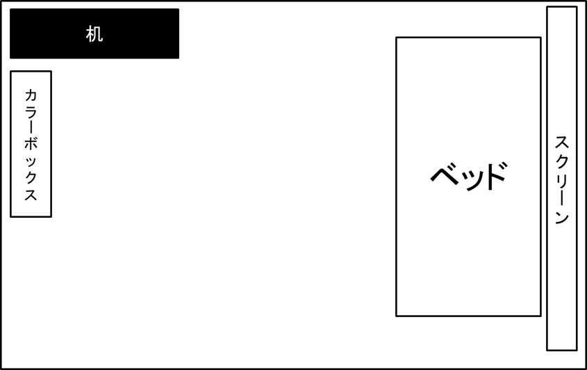 f:id:kabosuneko:20190819073215p:plain