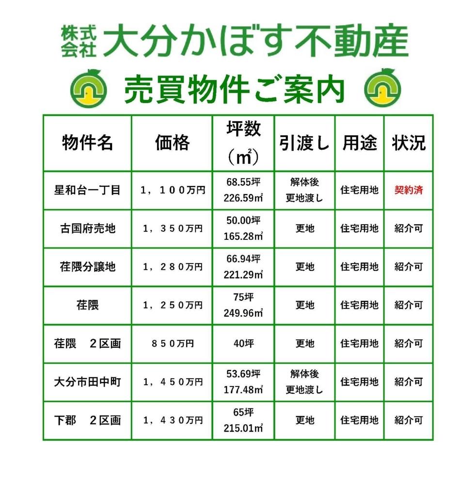 f:id:kabosunosato:20171020182458j:plain