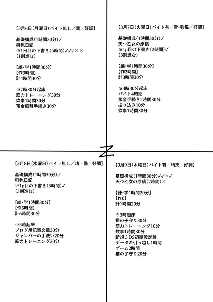 f:id:kabotyanokakasi:20170312195015j:plain