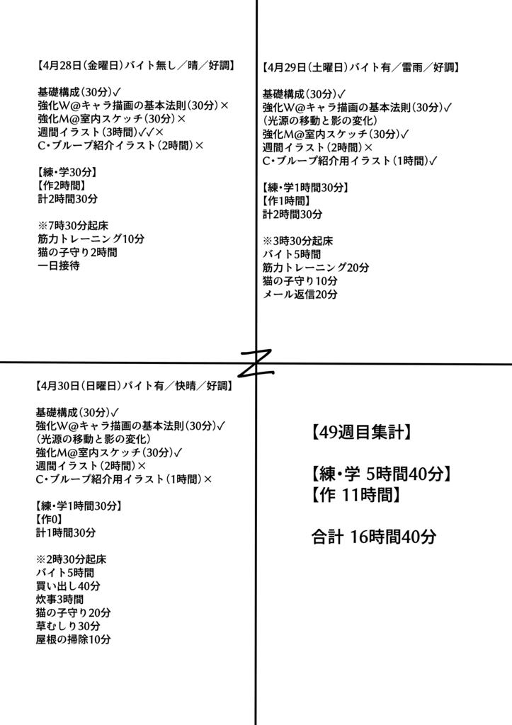 f:id:kabotyanokakasi:20170430192022j:plain