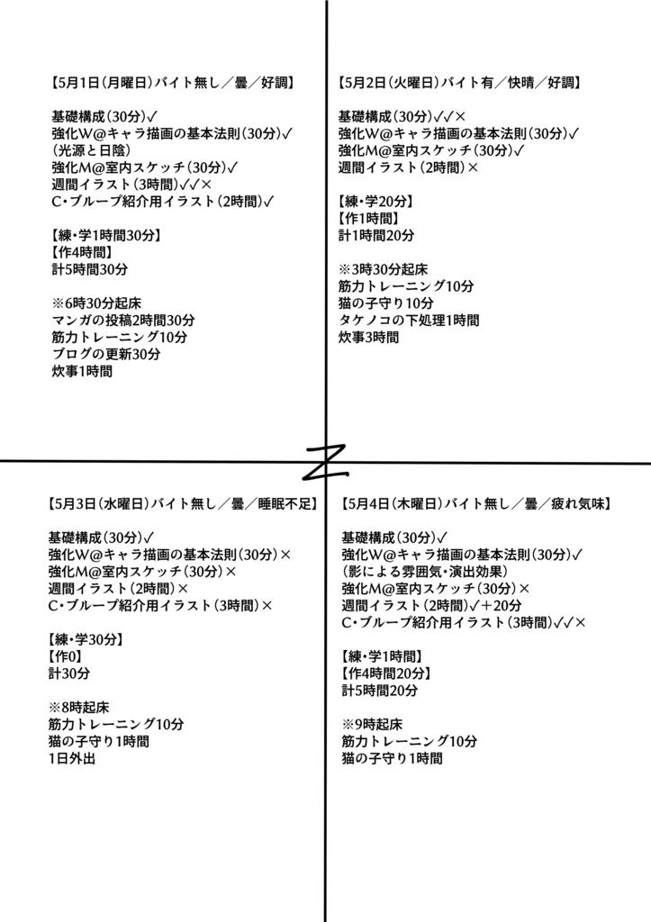 f:id:kabotyanokakasi:20170507201923j:plain