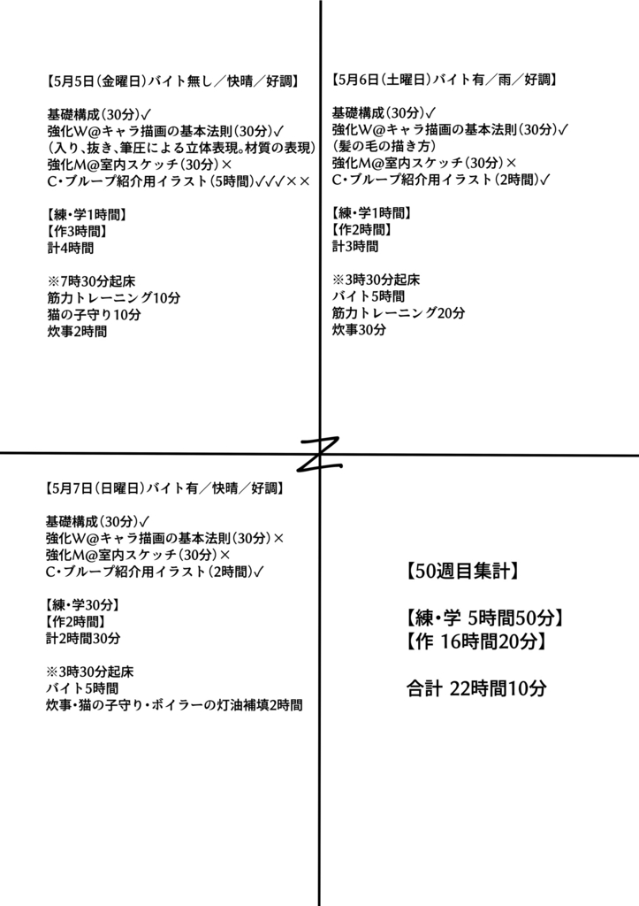 f:id:kabotyanokakasi:20170507201943j:plain
