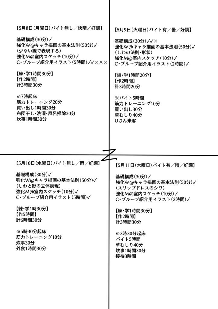 f:id:kabotyanokakasi:20170514222606j:plain