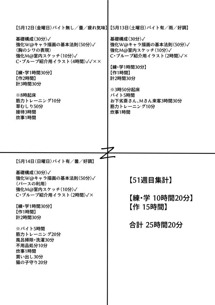 f:id:kabotyanokakasi:20170514222623j:plain