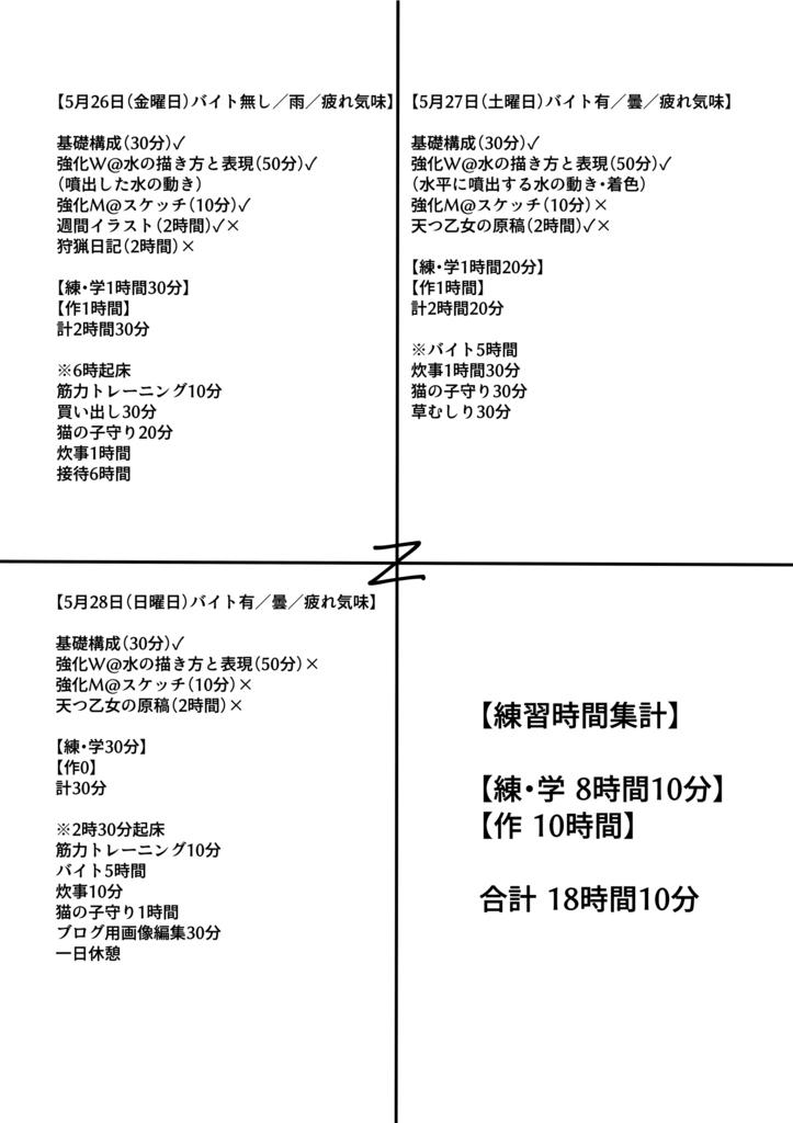f:id:kabotyanokakasi:20170528184054j:plain