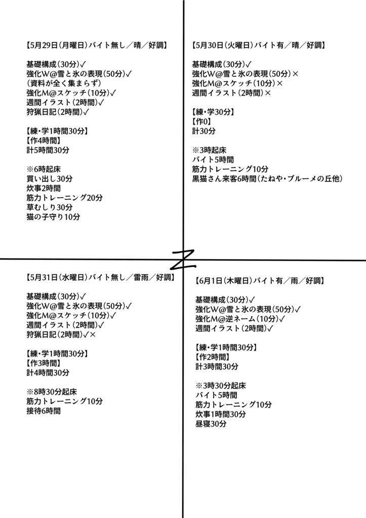 f:id:kabotyanokakasi:20170604223852j:plain