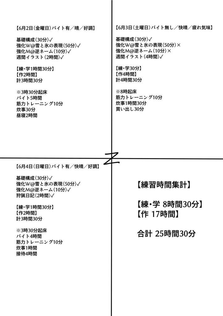 f:id:kabotyanokakasi:20170604223910j:plain