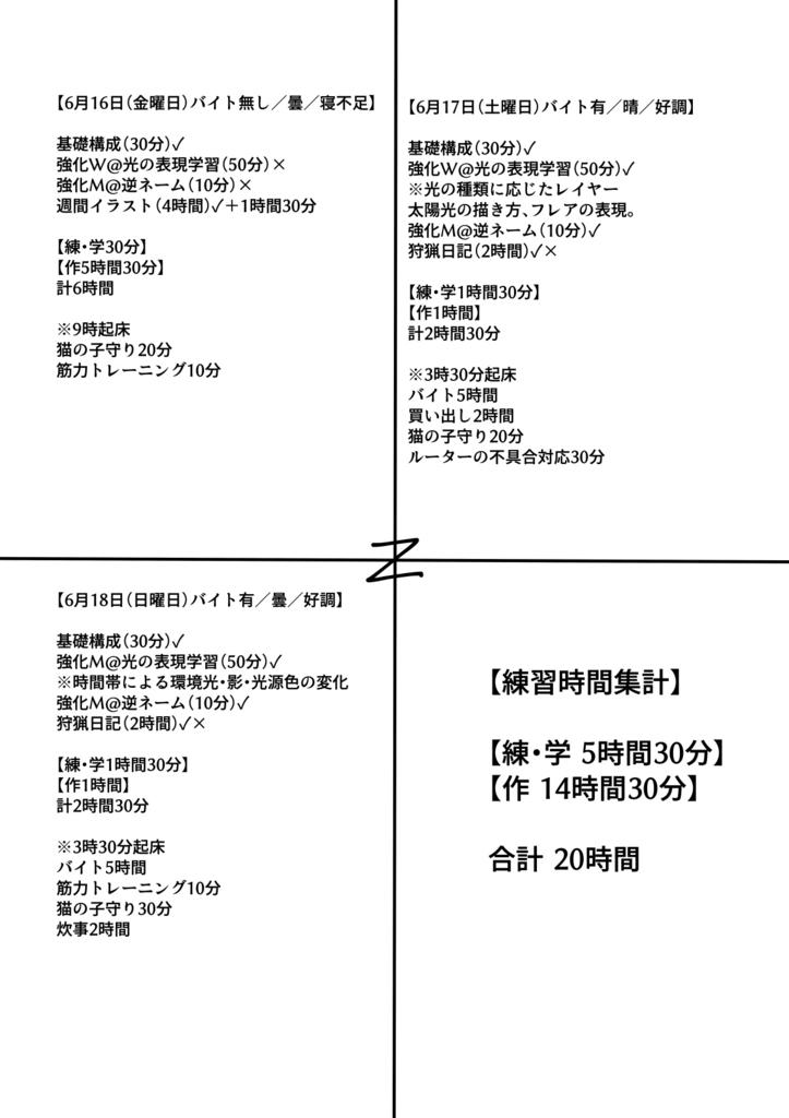 f:id:kabotyanokakasi:20170618190528j:plain