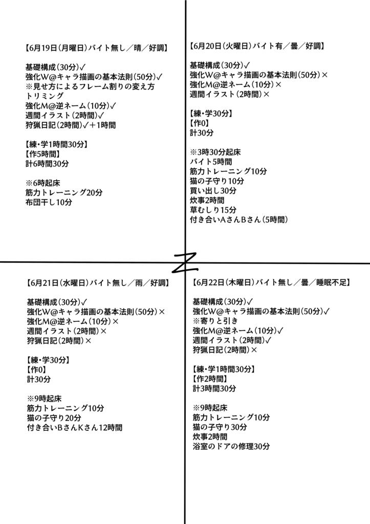 f:id:kabotyanokakasi:20170625193500j:plain