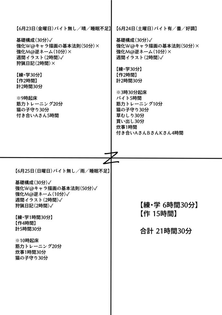 f:id:kabotyanokakasi:20170625193538j:plain