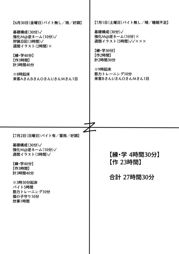 f:id:kabotyanokakasi:20170702204646j:plain