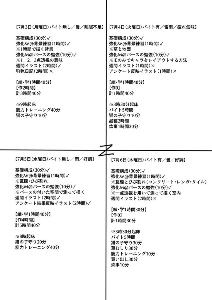 f:id:kabotyanokakasi:20170709202100j:plain