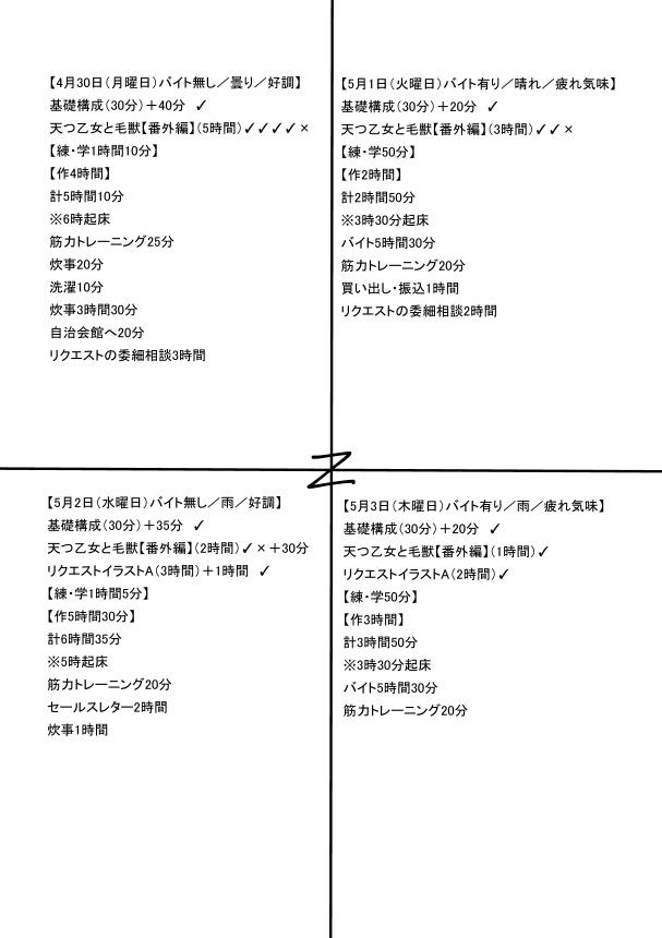 f:id:kabotyanokakasi:20180506192520j:plain