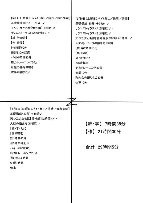 f:id:kabotyanokakasi:20180506192530j:plain